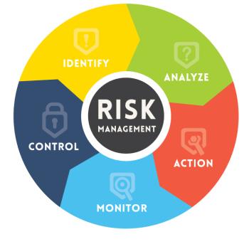 Quản trị rủi ro trong hoạt động của doanh nghiệp Công ty Tư vấn Quản lý OCD